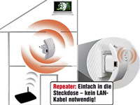 7links 300 Mbit WLAN-Repeater und AccessPoint (refurbished) (Bild 3)